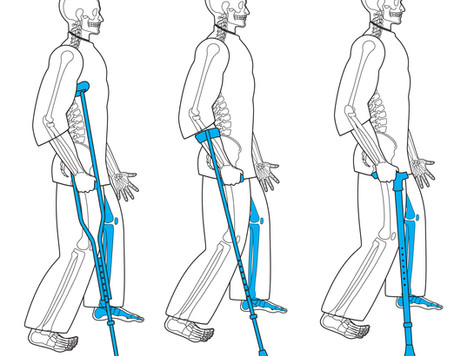 Recomendaciones para medir y utilizar muletas, bastones o andadores articulados.