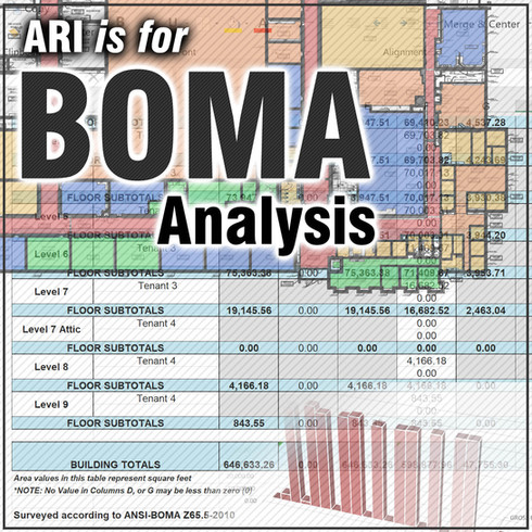 Commercial and Retail BOMA Surveys