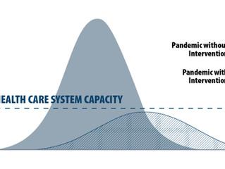 Flatten the Curve/CORONAFREE - Asset Reconnaissance International's COVID-19 response