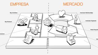 Visualiza tu modelo de negocio de manera práctica