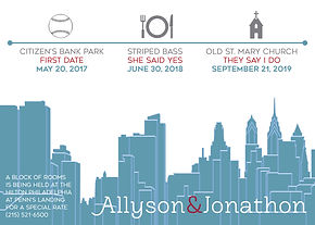 Philly Timeline.jpg