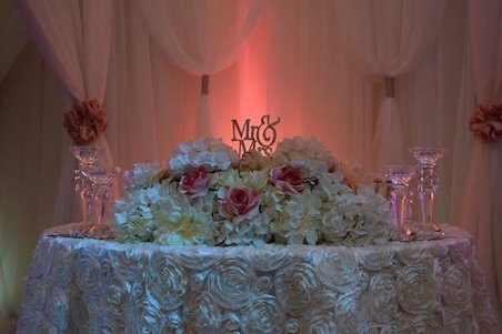 Wedding Planner Package