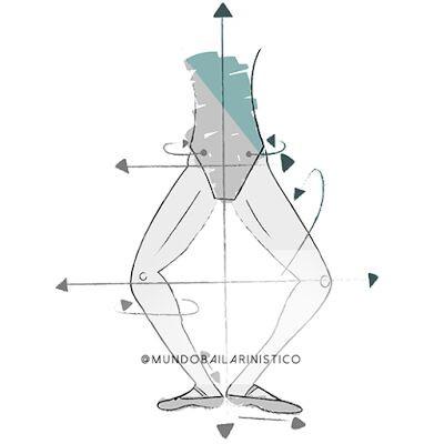 Danza & Anatomia: l'En Dehors