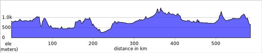 Huella andina + beer trail elevation_pro