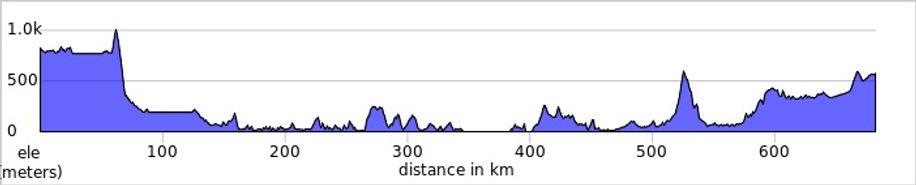 Bariloche - esquel elevation_profile.jpg