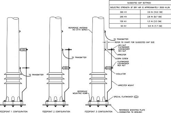 For use on AS-3770B/U through AS-3773B/U Antenna models.