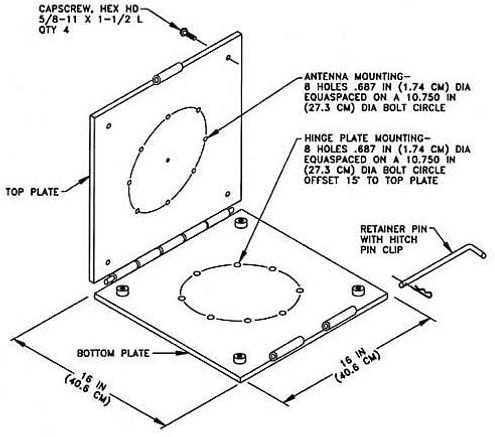 VHB - 13Hinge Plate Quick Reference Data