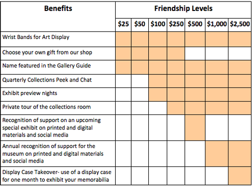 Friendship Benefits Image.png
