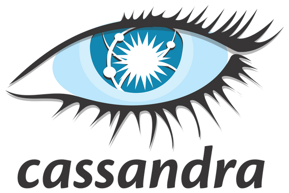 Cassandra Architecture and Write Path Anatomy