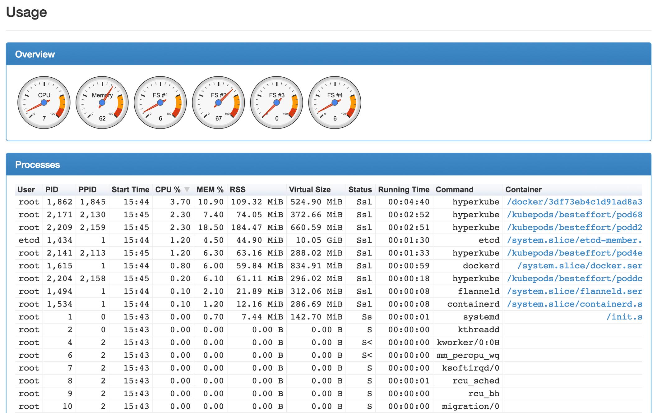 Kubernetes Node Components: Service Proxy, Kubelet, and cAdvisor