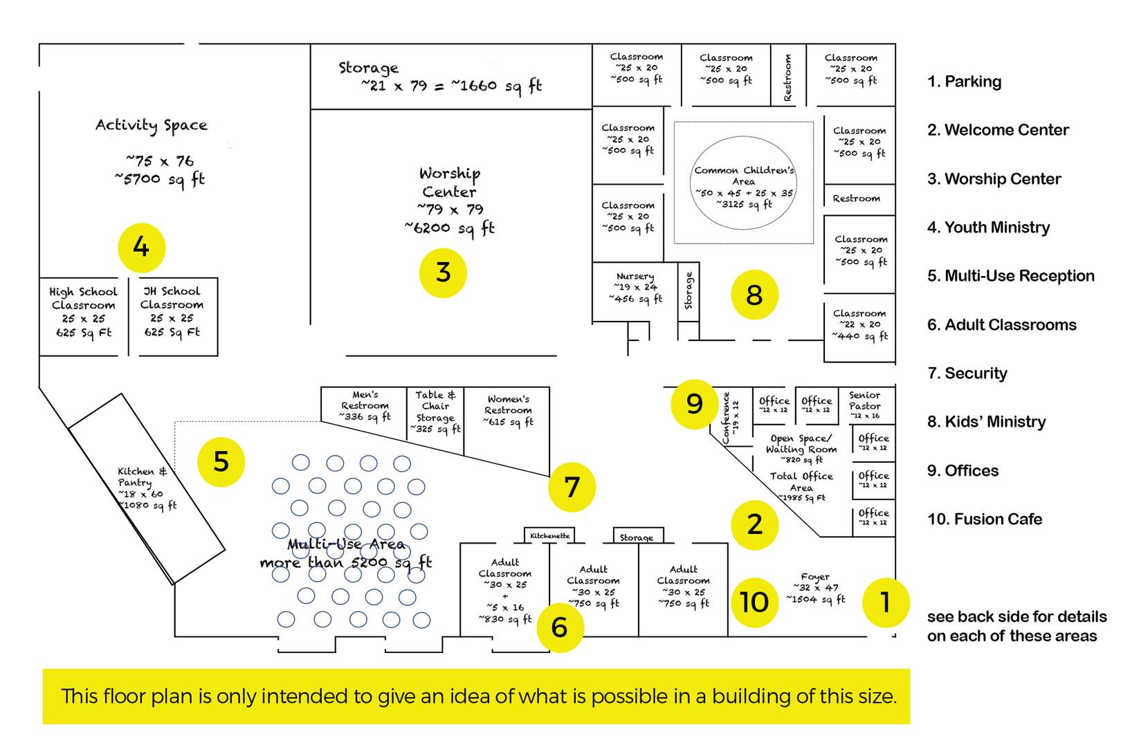 Walk Thru Handout PDF_Page_2.jpg