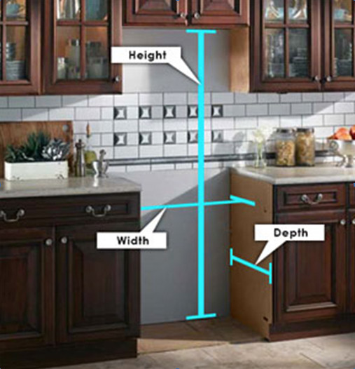 Measuring the space for a refrigerator
