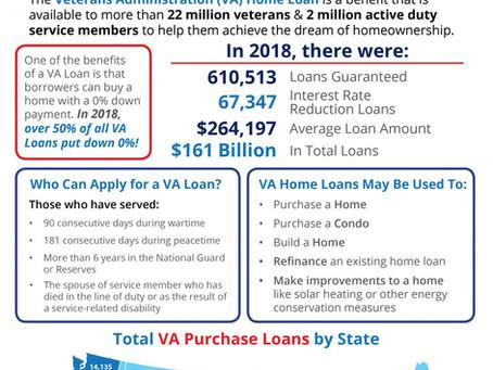 Why a VA Loan?