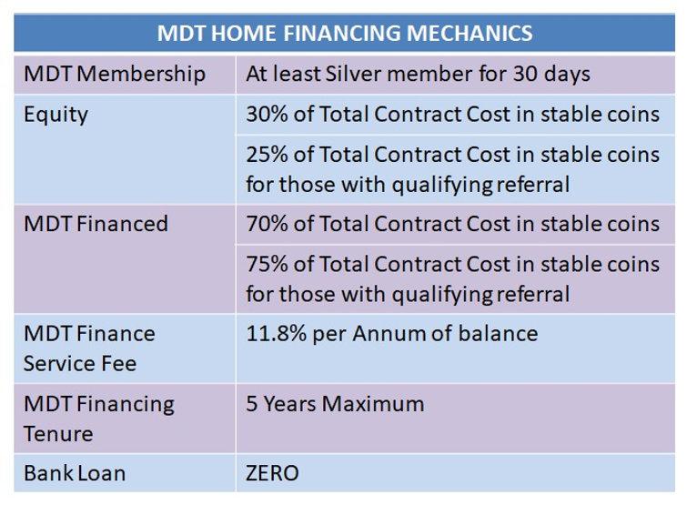 MDT_HomeFinancing.jpg
