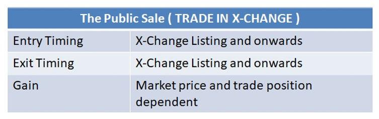 PublicSale_Trade.jpg
