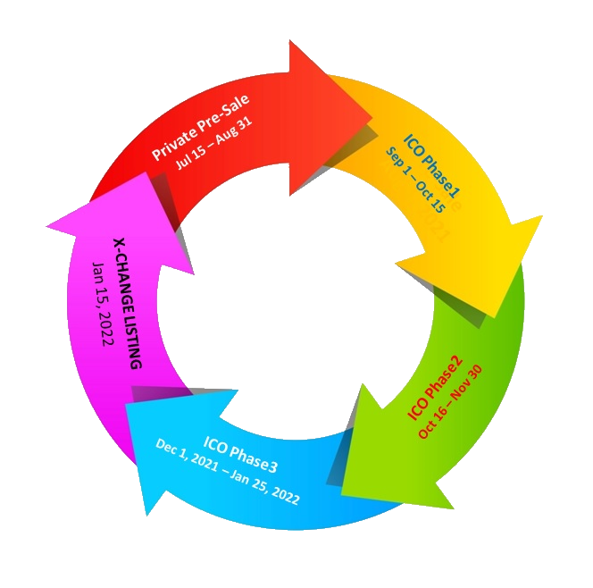 LifeCycle_5.png