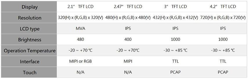 Round display product list1.JPG