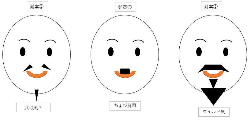 中小企業診断士 新山 寛晃 髭案