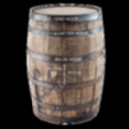 Parts of a barrel named