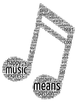 What Music Means to Me Word Cloud