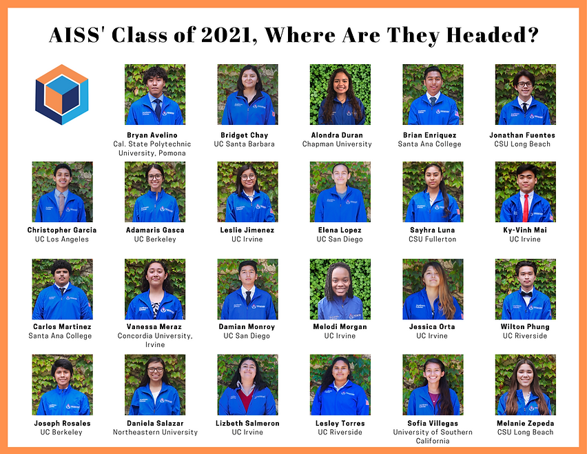 Class of 2021 Roster+ Acceptance.png