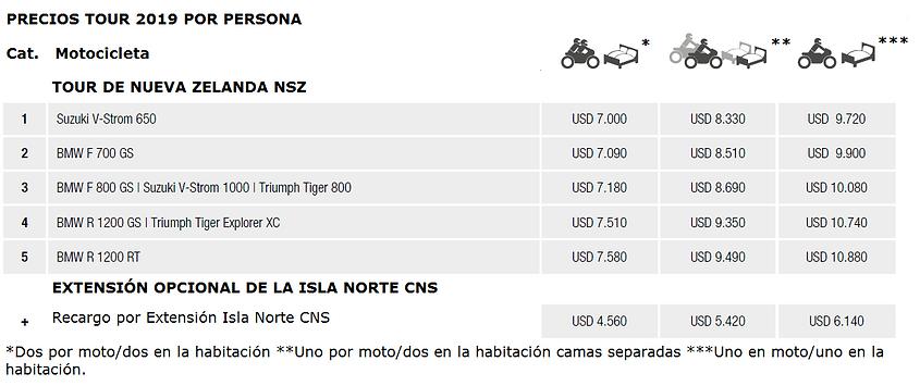 NSZ&CNS.PNG