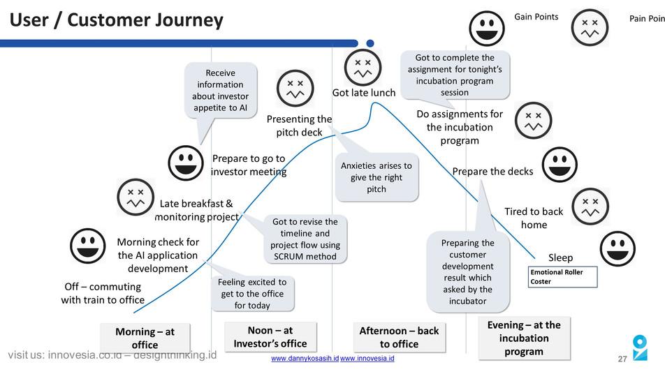 User Journey.JPG