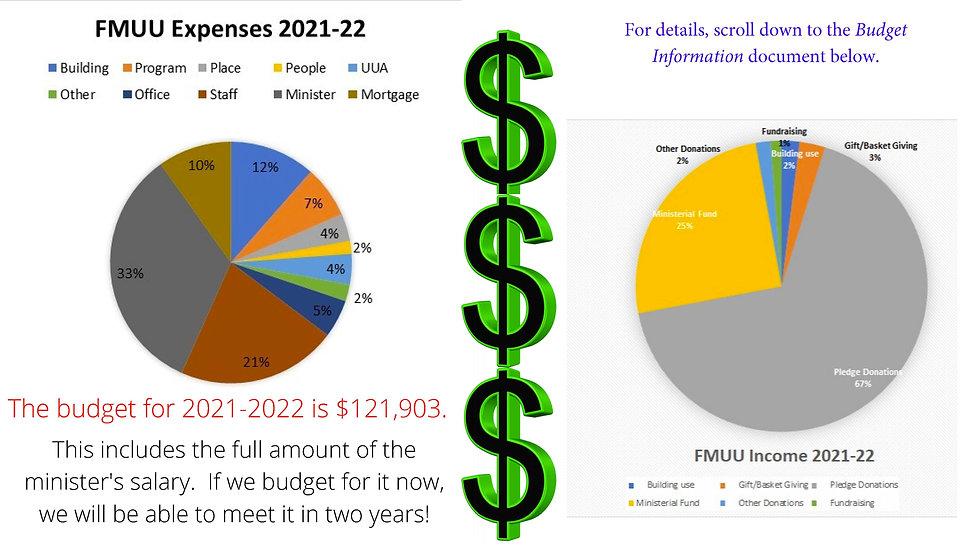 FMUU Expenses and Income 2021-22.jpg