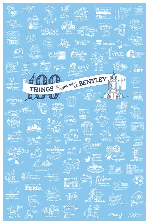 100 Things Centennial poster