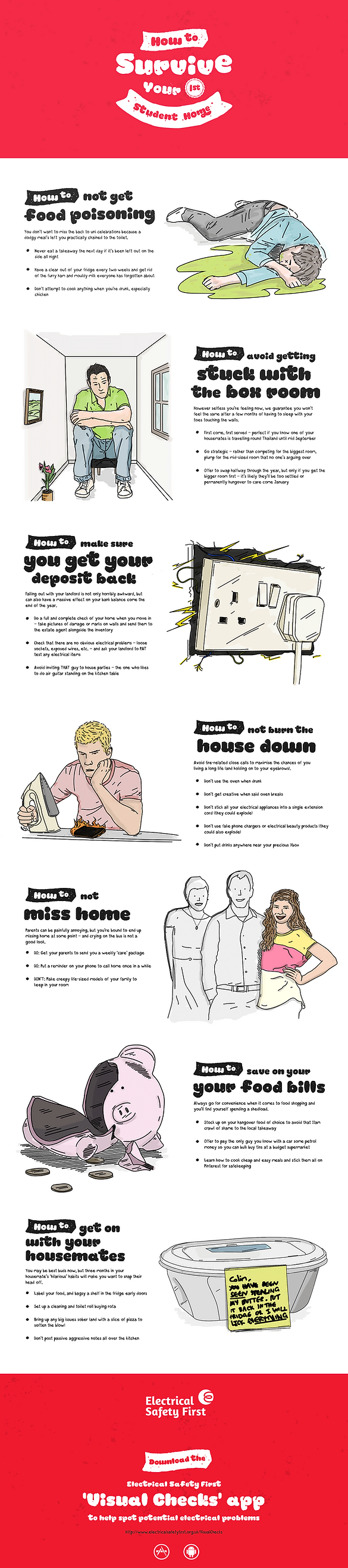 electrical safety first how to survive your first student house
