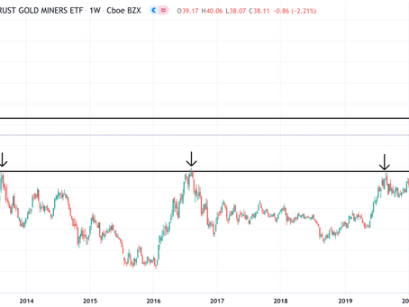 The next big buying opportunity in the gold market.