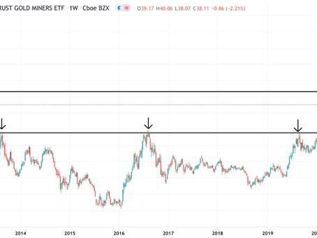 De volgende grote koopkans in de goudsector.