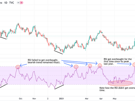Is the US Dollar wrecking ball back?