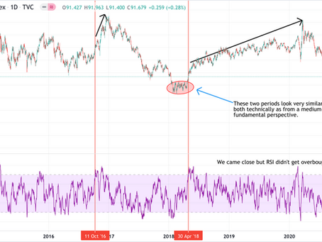 Technical look at Gold, USD, 10year