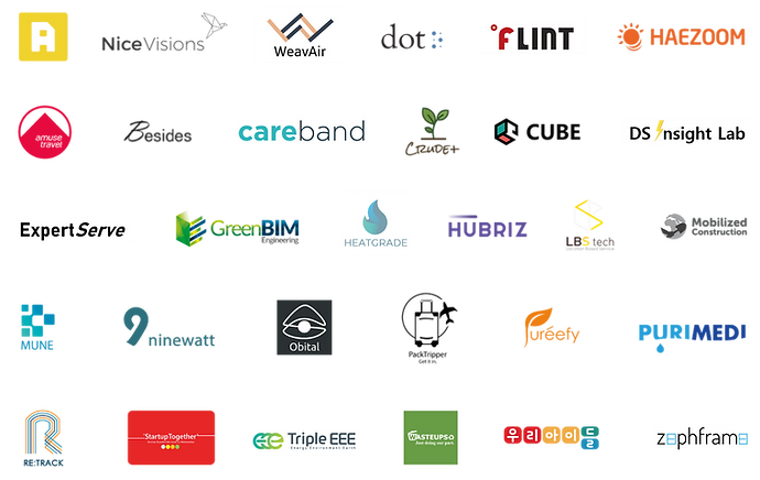 2018-citypreneurs-cohort.png