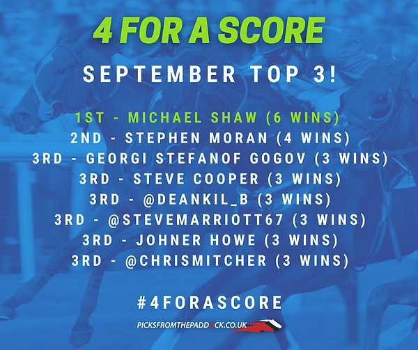 4FORASCORE September Results.png
