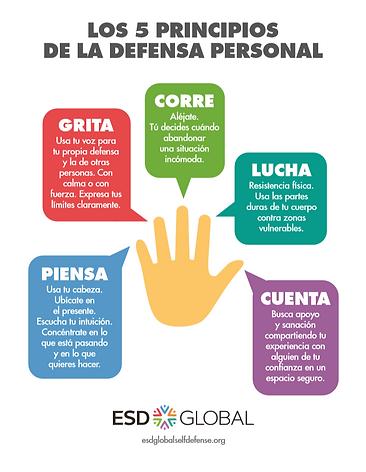 5Fingers en espanol.png