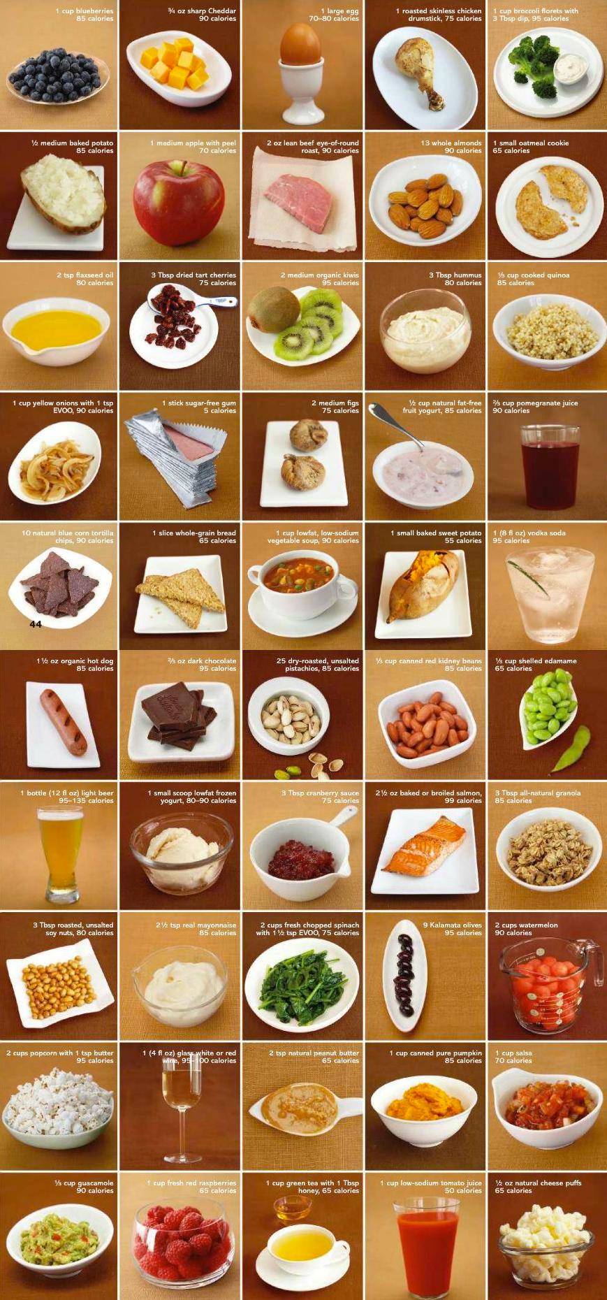 Nourriture 100 calories