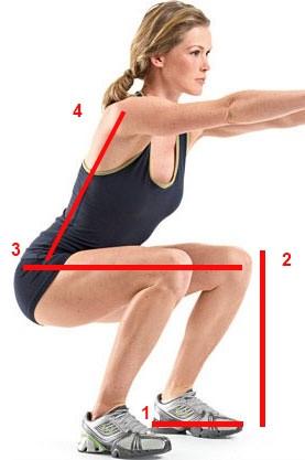 technique squat éconofitness