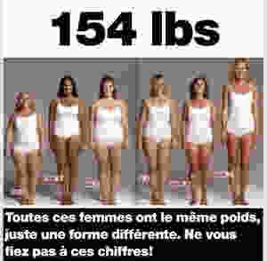 votre poids santé
