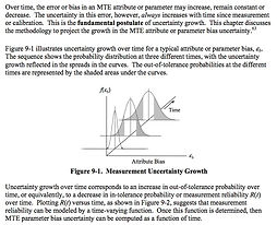 uncertainty growth excerpt from NASA