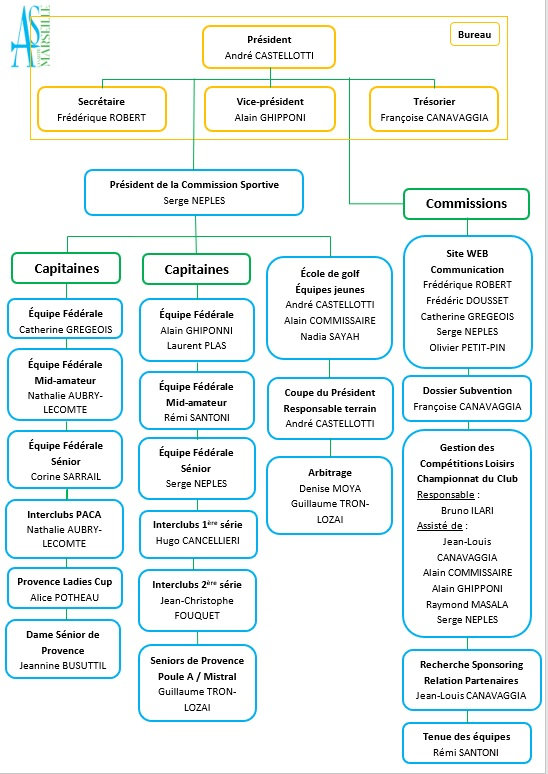 Organigramme 2021.jpg