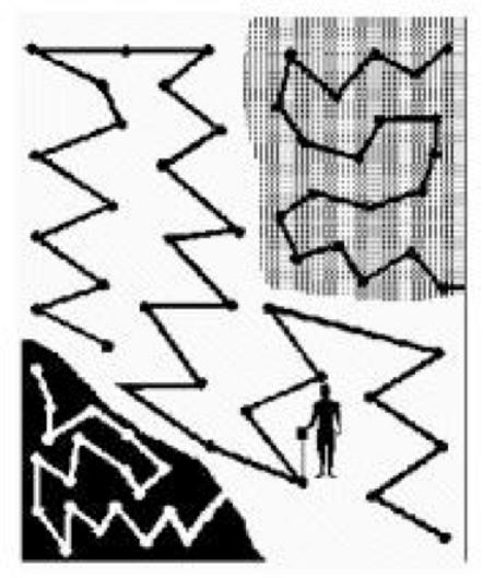 Mapa de muestreo de suelo