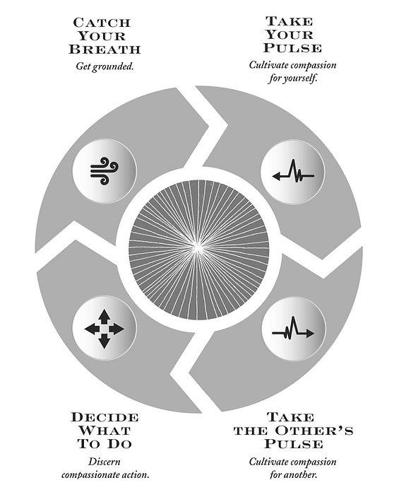CP Diagram.jpg