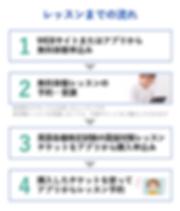 英語各種検定試験_レッスンの流れ.png