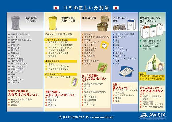 wasgehoertwohin_japanisch.jpg