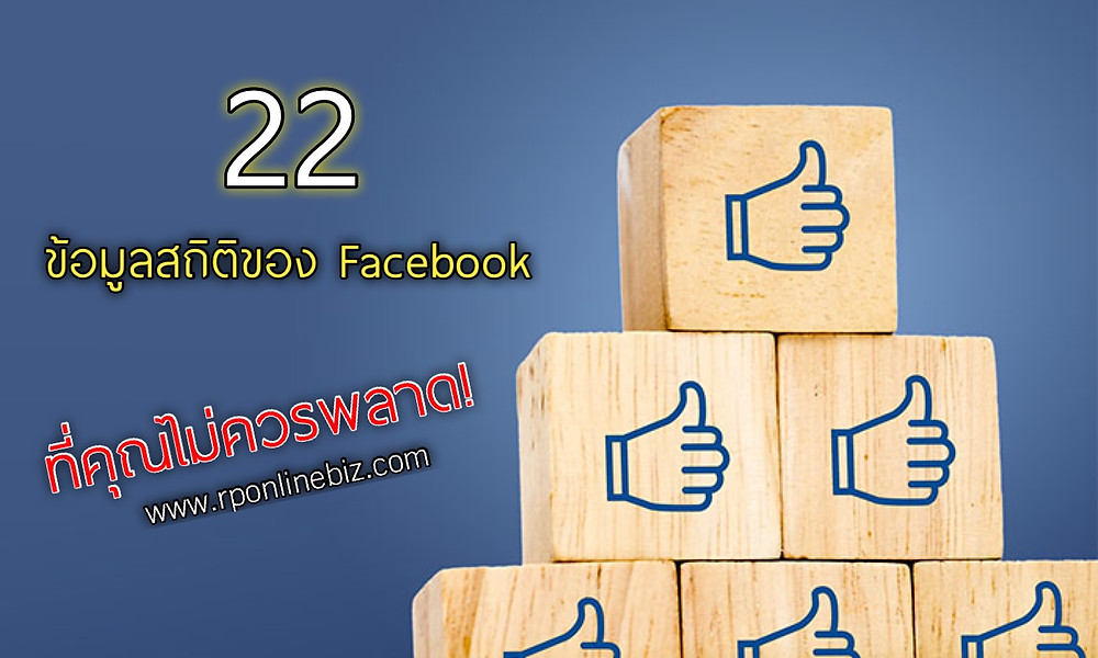 22 ข้อมูลสถิติของ Facebook ที่คุณไม่ควรพลาด