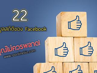 """""""22 ข้อมูลสถิติของ Facebook ที่คุณไม่ควรพลาด"""""""