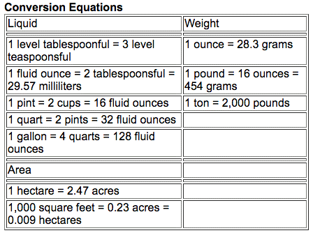 Dilutions Rate Calculations