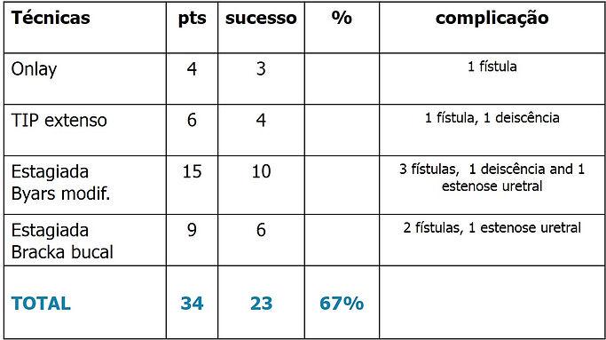 tabela tecnicas diversas.jpg